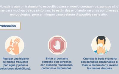 Ya disponible el documento con la información esencial sobre el nuevo coronavirus